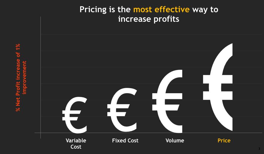 BuboAI increase profits with pricing